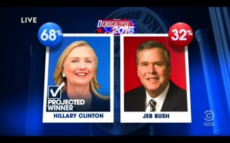 Amerikaanse presidentsverkiezingen 2016: Clinton vs Bush