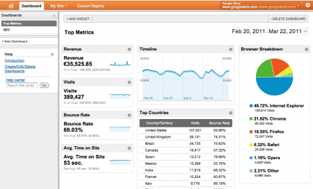 Google Analytics v5 dashboard