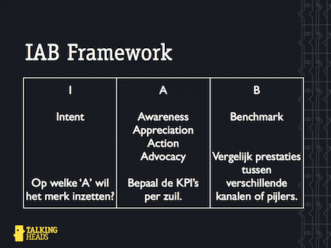 Talking Heads IAB framework