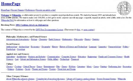 Wikipedia in 2001